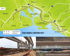 ハワイで大家:鉄道路線図